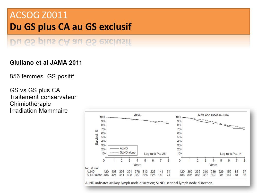 Giuliano et al JAMA 2011 856 femmes. GS positif GS vs GS plus CA Traitement conservateur Chimiothérapie Irradiation Mammaire
