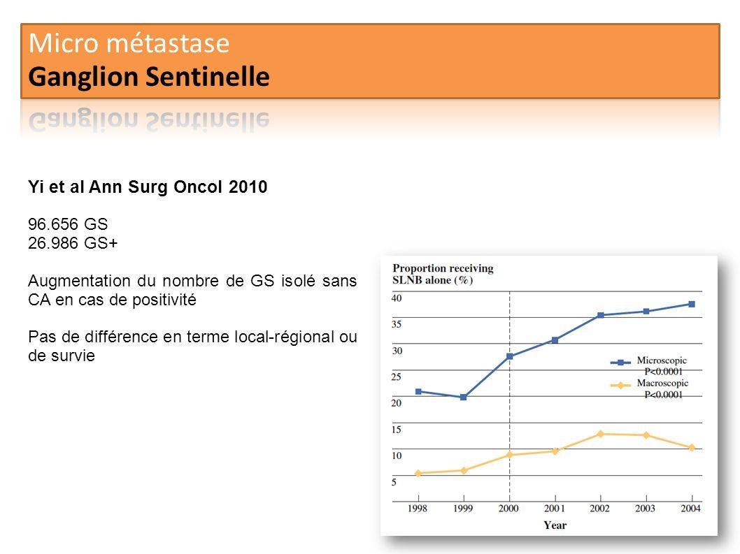 Yi et al Ann Surg Oncol 2010 96.656 GS 26.986 GS+ Augmentation du nombre de GS isolé sans CA en cas de positivité Pas de différence en terme local-rég