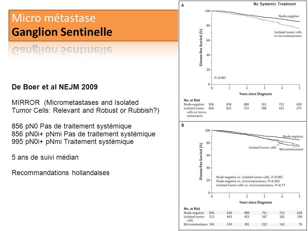 De Boer et al NEJM 2009 MIRROR (Micrometastases and Isolated Tumor Cells: Relevant and Robust or Rubbish?) 856 pN0 Pas de traitement systémique 856 pN