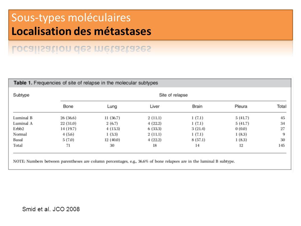 Smid et al. JCO 2008