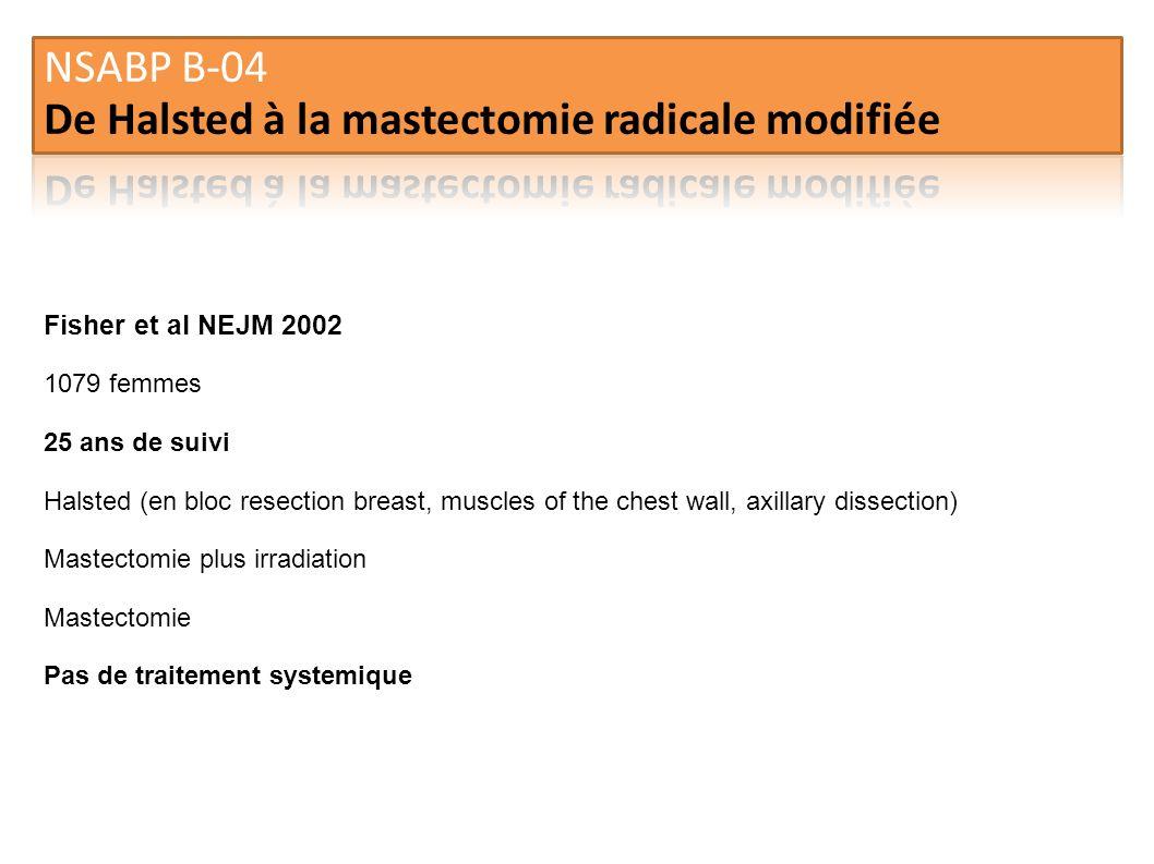 NSABP B-04 De Halsted a la mastectomie radicale modifiée