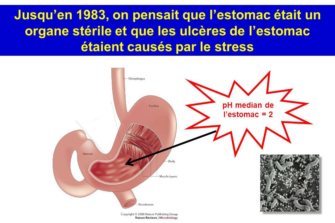Asymptomatique (80%) Ulcères gastriques ou duodénaux (10%) Gastrite atrophique Adénocarcinome (1-3%) Lymphome du MALT (0.3%) Gastrite chronique (100%) Infection par H.
