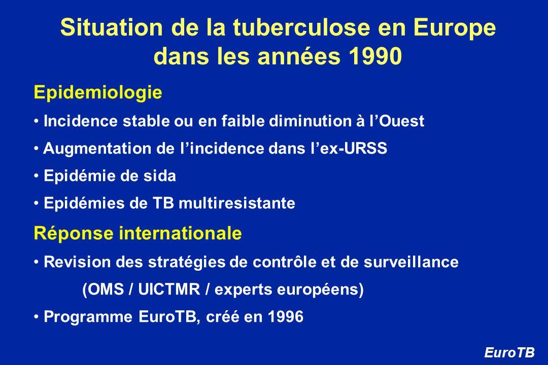 Situation de la tuberculose en Europe dans les années 1990 Epidemiologie Incidence stable ou en faible diminution à lOuest Augmentation de lincidence