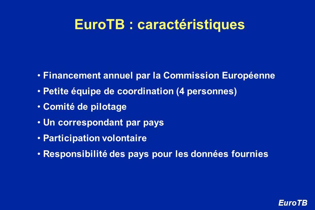 EuroTB : caractéristiques Financement annuel par la Commission Européenne Petite équipe de coordination (4 personnes) Comité de pilotage Un correspond