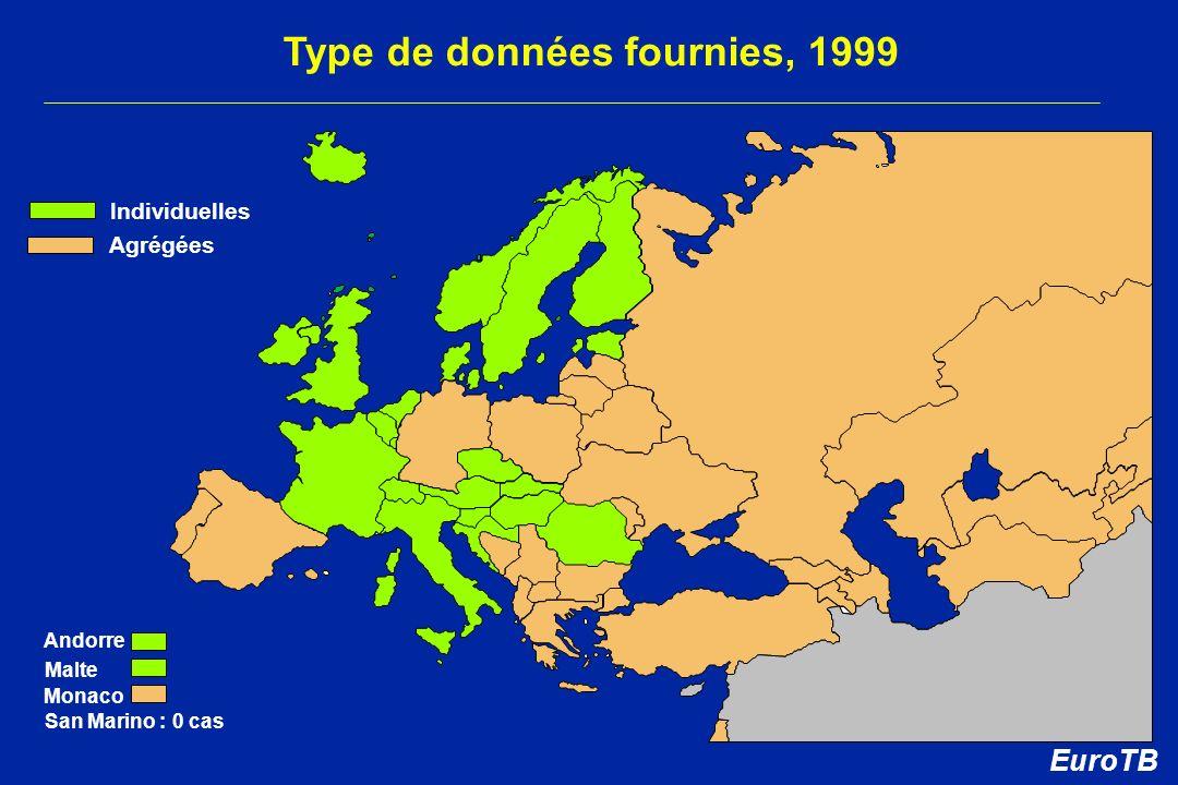 Individuelles Andorre Malte Monaco San Marino : 0 cas Type de données fournies, 1999 Agrégées EuroTB