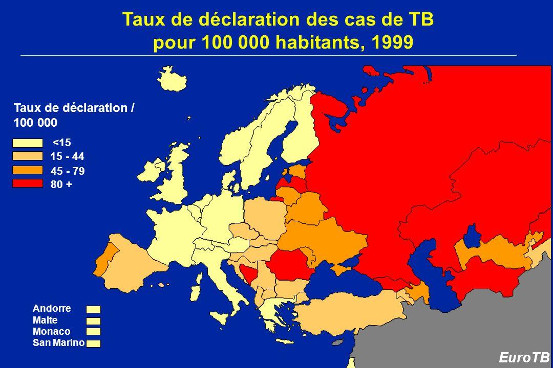 Taux de déclaration des cas de TB pour 100 000 habitants, 1999 Taux de déclaration / 100 000 15 - 44 45 - 79 <15 Andorre Malte Monaco San Marino EuroT
