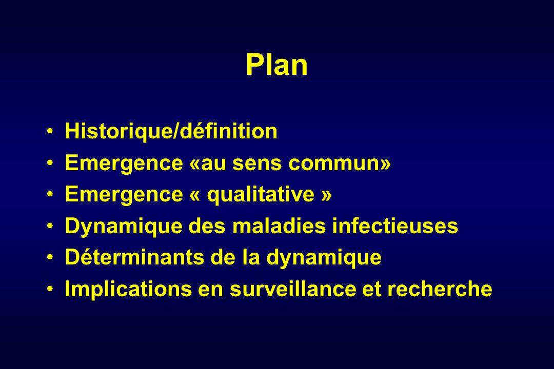 Plan Historique/définition Emergence «au sens commun» Emergence « qualitative » Dynamique des maladies infectieuses Déterminants de la dynamique Impli