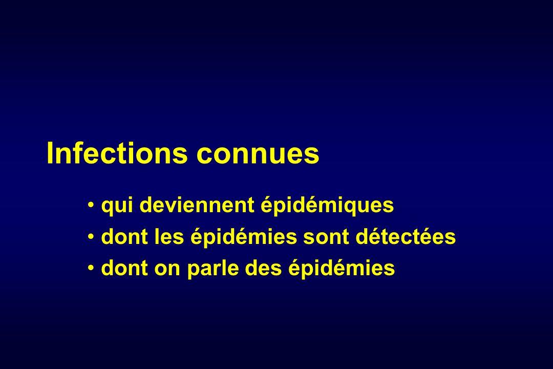 Infections connues qui deviennent épidémiques dont les épidémies sont détectées dont on parle des épidémies