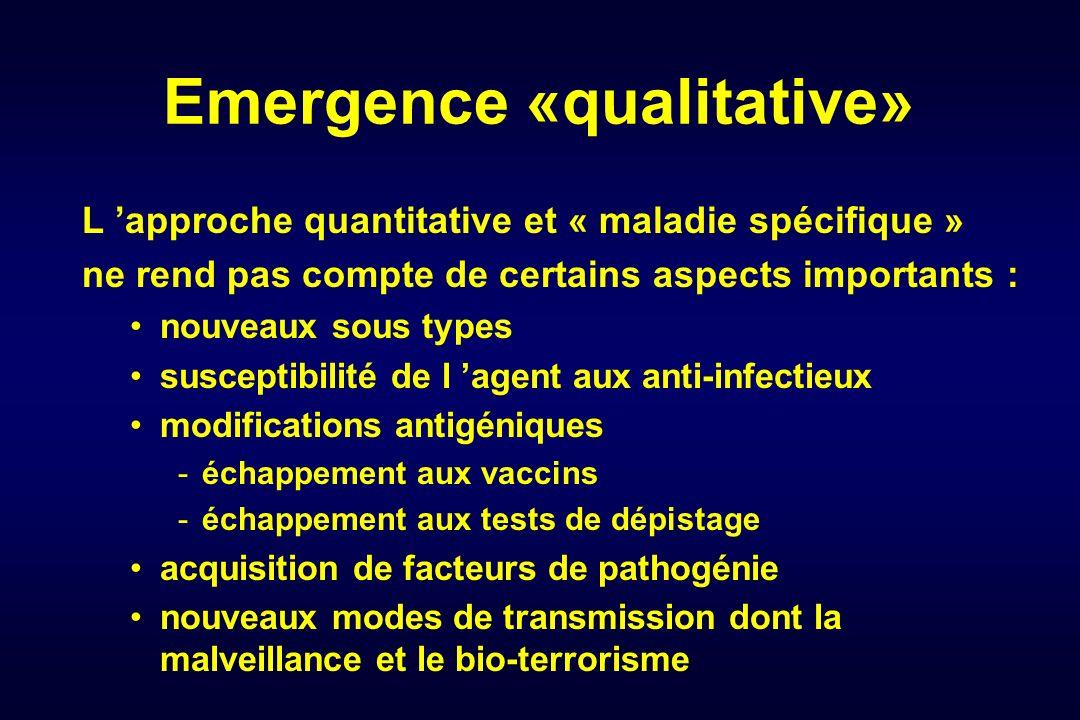 Emergence «qualitative» L approche quantitative et « maladie spécifique » ne rend pas compte de certains aspects importants : nouveaux sous types susc