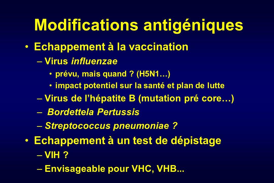 Modifications antigéniques Echappement à la vaccination –Virus influenzae prévu, mais quand ? (H5N1…) impact potentiel sur la santé et plan de lutte –