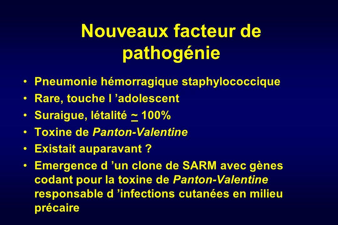 Nouveaux facteur de pathogénie Pneumonie hémorragique staphylococcique Rare, touche l adolescent Suraigue, létalité ~ 100% Toxine de Panton-Valentine