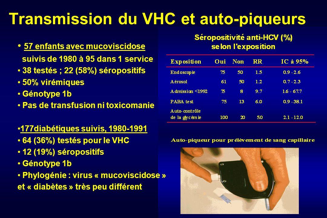 Transmission du VHC et auto-piqueurs 57 enfants avec mucoviscidose suivis de 1980 à 95 dans 1 service 38 testés ; 22 (58%) séropositifs 50% virémiques