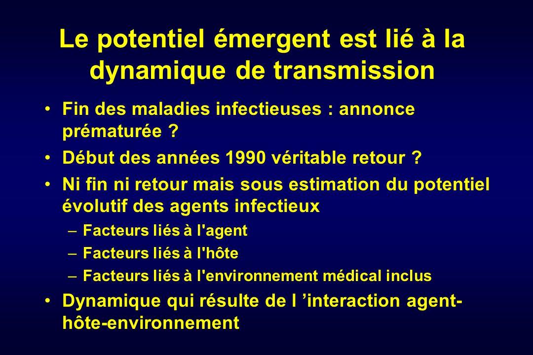 Le potentiel émergent est lié à la dynamique de transmission Fin des maladies infectieuses : annonce prématurée ? Début des années 1990 véritable reto