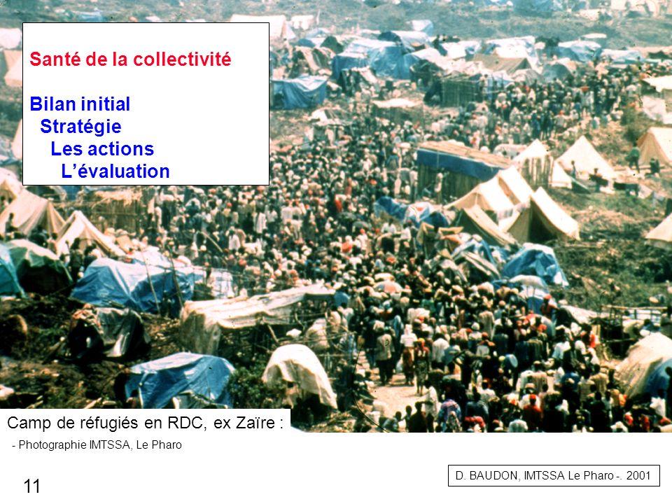 Santé de la collectivité Bilan initial Stratégie Les actions Lévaluation Camp de réfugiés en RDC, ex Zaïre : - Photographie IMTSSA, Le Pharo D. BAUDON