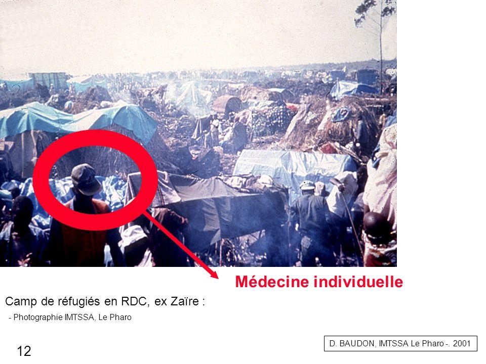 Médecine individuelle Camp de réfugiés en RDC, ex Zaïre : - Photographie IMTSSA, Le Pharo D. BAUDON, IMTSSA Le Pharo -. 2001 12