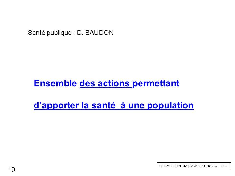 Ensemble des actions permettant dapporter la santé à une population D. BAUDON, IMTSSA Le Pharo -. 2001 19 Santé publique : D. BAUDON