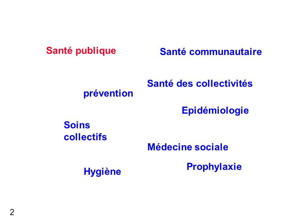 Epidémie Bilan initial Stratégie de traitement Les actions Lévaluation Médecine individuelle Centre de santé Soins Médecine de collectivités préventive et curative D.