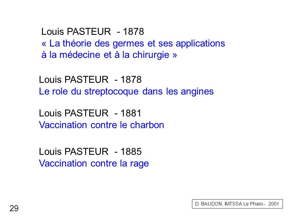 Louis PASTEUR - 1878 « La théorie des germes et ses applications à la médecine et à la chirurgie » Louis PASTEUR - 1878 Le role du streptocoque dans l