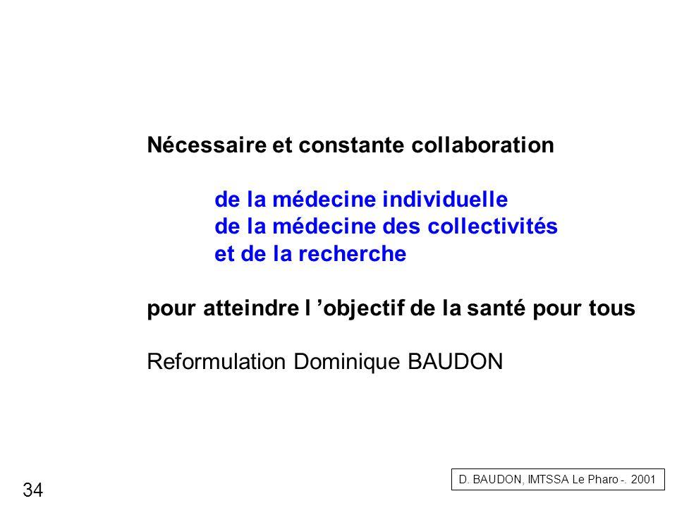 Nécessaire et constante collaboration de la médecine individuelle de la médecine des collectivités et de la recherche pour atteindre l objectif de la