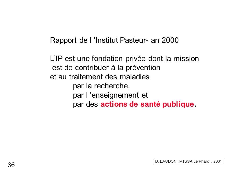 Rapport de l Institut Pasteur- an 2000 LIP est une fondation privée dont la mission est de contribuer à la prévention et au traitement des maladies pa