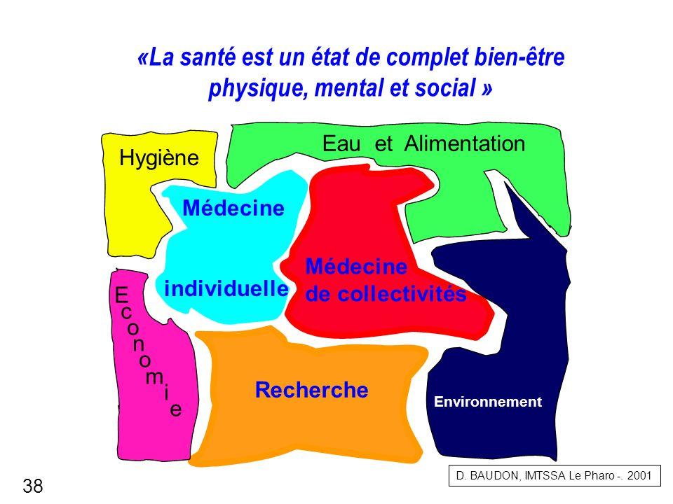 Médecine de collectivités Recherche Eau et Alimentation Hygiène E c o n o m i e Environnement «La santé est un état de complet bien-être physique, men