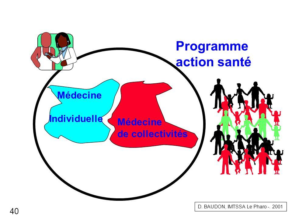 Médecine de collectivités Médecine Individuelle Programme action santé D. BAUDON, IMTSSA Le Pharo -. 2001 40