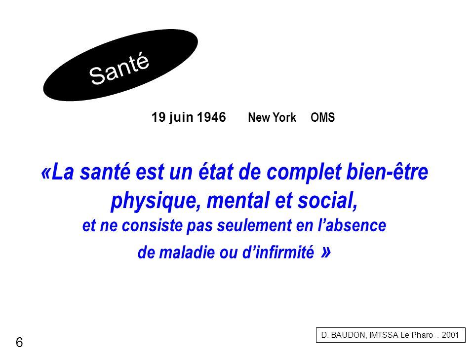 19 juin 1946 New York OMS «La santé est un état de complet bien-être physique, mental et social, et ne consiste pas seulement en labsence de maladie ou dinfirmité » Santé D.