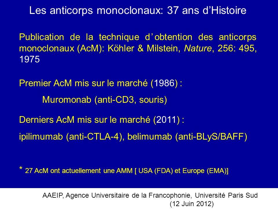 AAEIP, Agence Universitaire de la Francophonie, Université Paris Sud (12 Juin 2012) Les anticorps monoclonaux: 37 ans dHistoire Publication de la tech