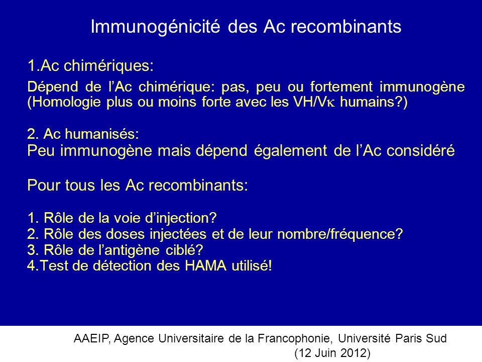 AAEIP, Agence Universitaire de la Francophonie, Université Paris Sud (12 Juin 2012) Immunogénicité des Ac recombinants 1.Ac chimériques: Dépend de lAc