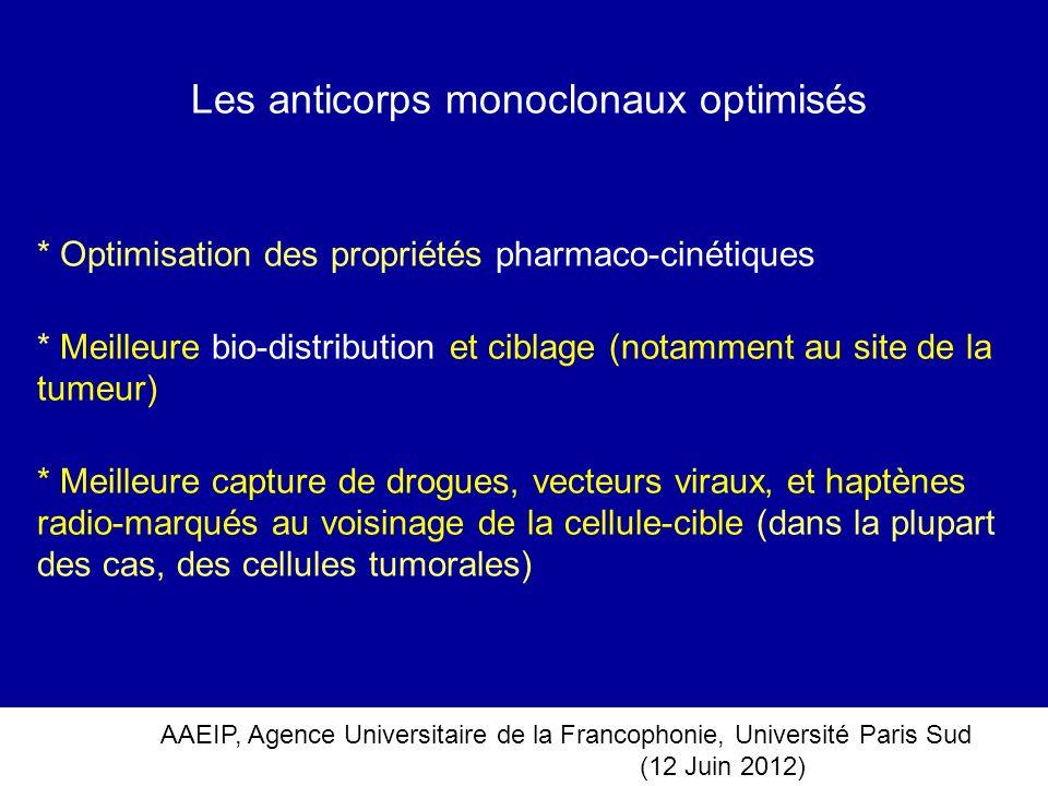 AAEIP, Agence Universitaire de la Francophonie, Université Paris Sud (12 Juin 2012) Les anticorps monoclonaux optimisés * Optimisation des propriétés