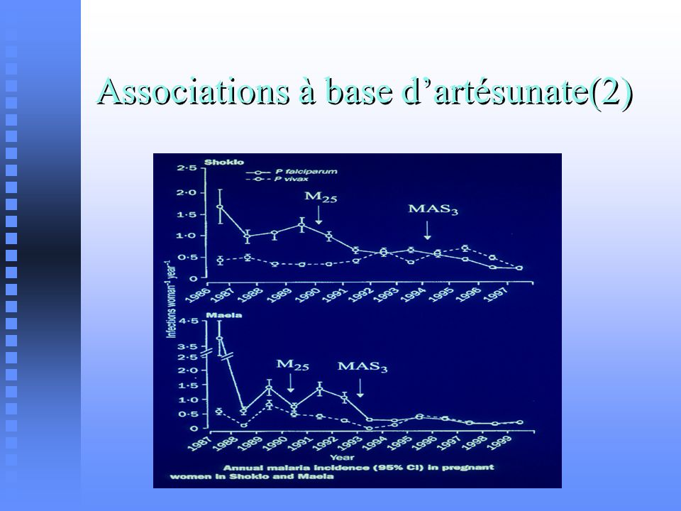 Associations à base dartésunate(2)