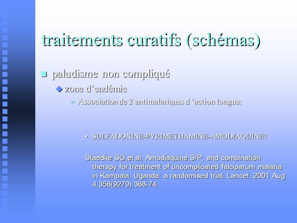 traitements curatifs (schémas) paludisme non compliqué paludisme non compliqué zone dendémie zone dendémie Association de 2 antimalariques d action lo