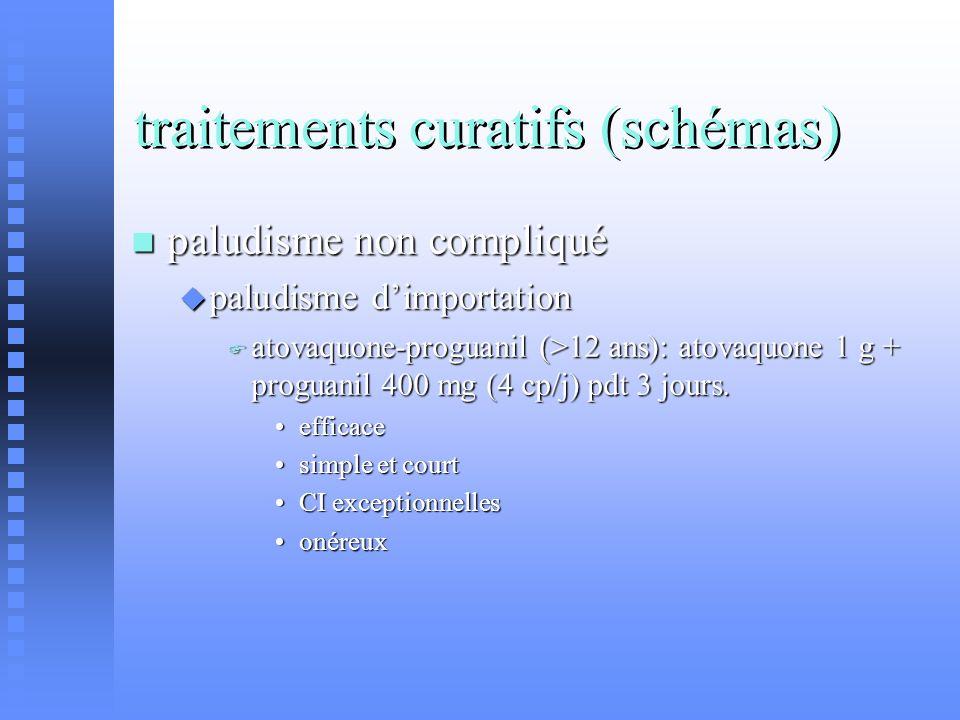 traitements curatifs (schémas) paludisme non compliqué paludisme non compliqué paludisme dimportation paludisme dimportation atovaquone-proguanil (>12