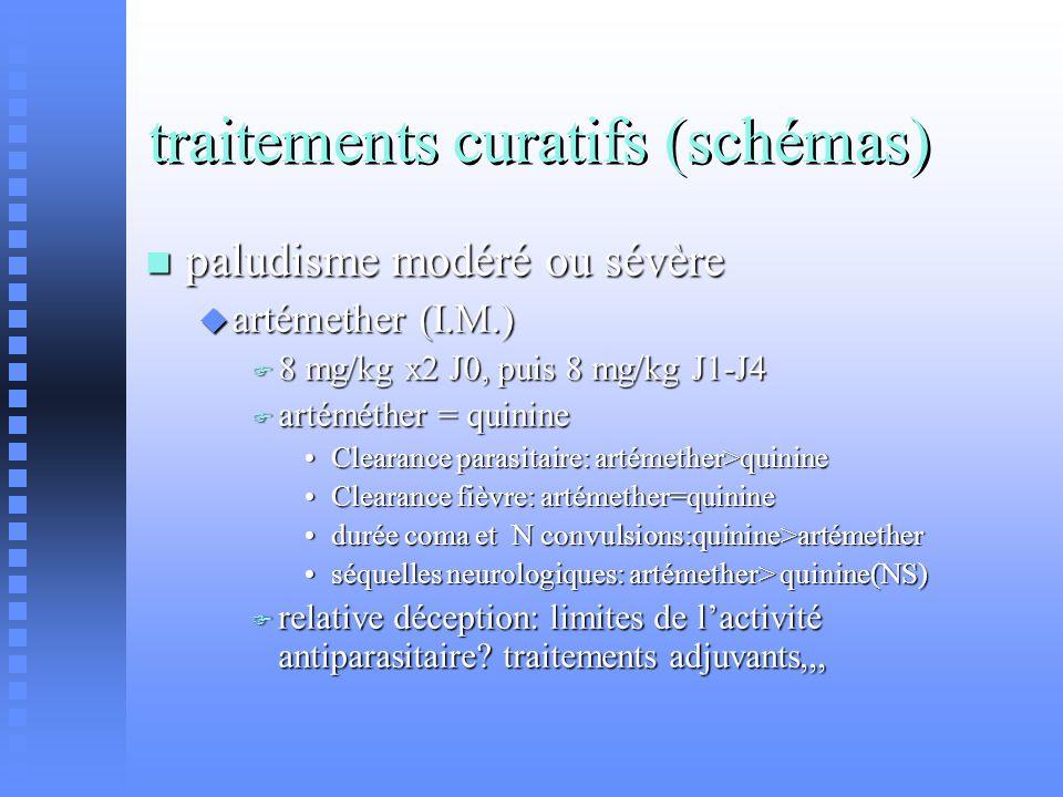 traitements curatifs (schémas) paludisme modéré ou sévère paludisme modéré ou sévère artémether (I.M.) artémether (I.M.) 8 mg/kg x2 J0, puis 8 mg/kg J