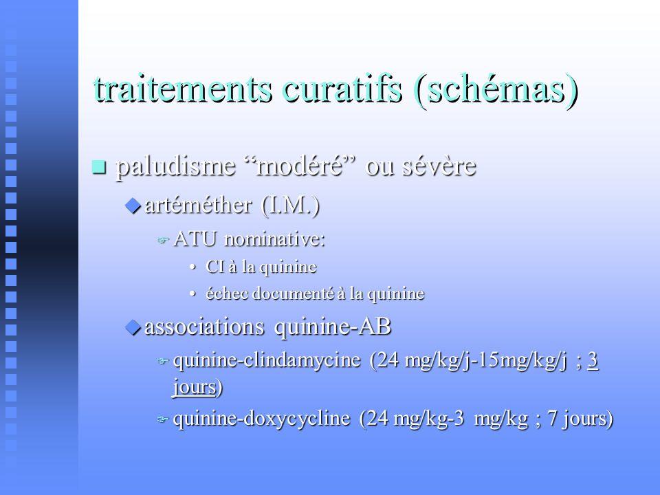 traitements curatifs (schémas) paludisme modéré ou sévère paludisme modéré ou sévère artéméther (I.M.) artéméther (I.M.) ATU nominative: ATU nominativ