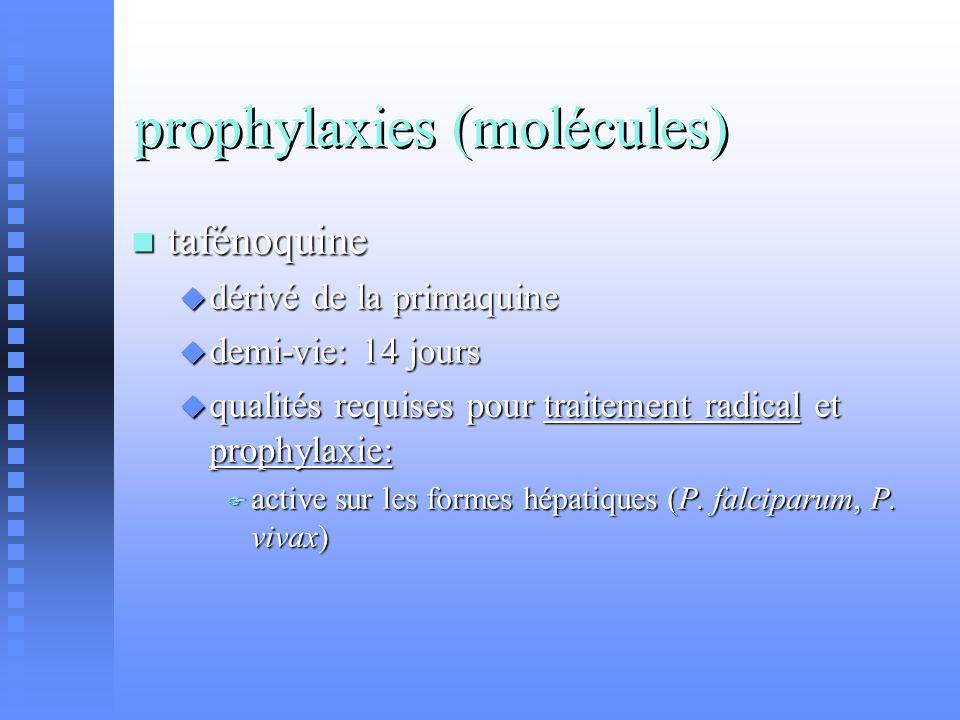 prophylaxies (molécules) tafénoquine tafénoquine dérivé de la primaquine dérivé de la primaquine demi-vie: 14 jours demi-vie: 14 jours qualités requis