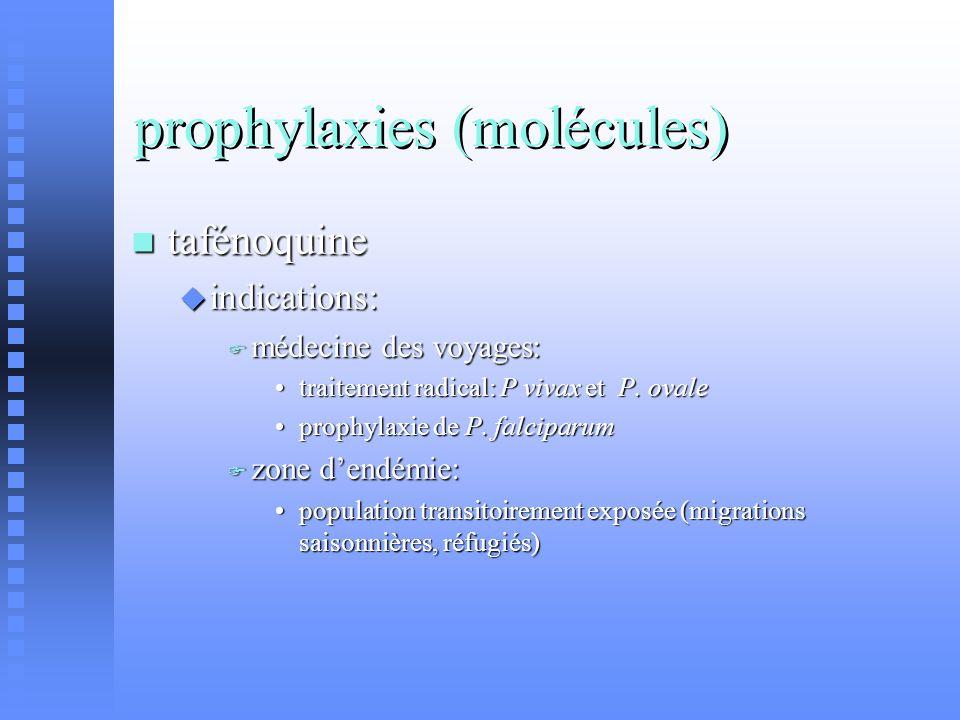 prophylaxies (molécules) tafénoquine tafénoquine indications: indications: médecine des voyages: médecine des voyages: traitement radical: P vivax et