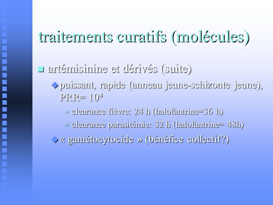 prophylaxies (molécules) primaquine primaquine amino-8-quinoléine ; activité causale amino-8-quinoléine ; activité causale taux de protection (0,5 mg/kg/j): taux de protection (0,5 mg/kg/j): Thaïlande: 94,5% Thaïlande: 94,5% Kenya: 85% ( méfloquine=77%, doxycycline= 84%) Kenya: 85% ( méfloquine=77%, doxycycline= 84%) tolérance comparable aux alternatives tolérance comparable aux alternatives C.I.: déficit en G-6-PD C.I.: déficit en G-6-PD