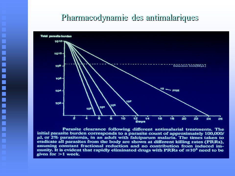 prophylaxies (molécules) tafénoquine tafénoquine bonne tolérance (0-600 mg) bonne tolérance (0-600 mg) C.I.: déficit en G-6-PD C.I.: déficit en G-6-PD inoculation: bonne activité (causale.