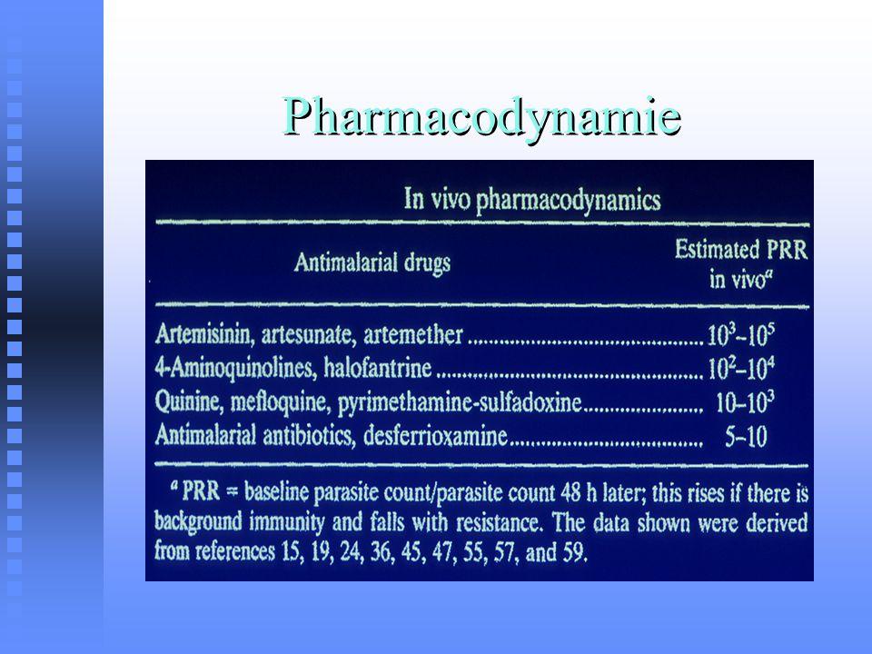 traitements curatifs (molécules) artémisinine et dérivés (suite) artémisinine et dérivés (suite) bien toléré bien toléré 1/2 vie courte ( mais 1 prise par jour) 1/2 vie courte ( mais 1 prise par jour) 5 jours minimum en monothérapie (cf modèle) 5 jours minimum en monothérapie (cf modèle) autres indications: schistosomes autres indications: schistosomes Afrique francophone: artémether (Paluther®, Co-artem®) et artésunate (Arsumax®, Plasmotrim®) Afrique francophone: artémether (Paluther®, Co-artem®) et artésunate (Arsumax®, Plasmotrim®)