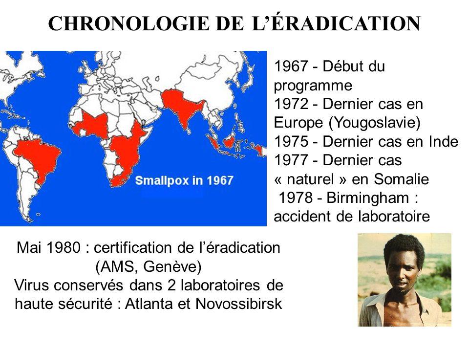 1967 - Début du programme 1972 - Dernier cas en Europe (Yougoslavie) 1975 - Dernier cas en Inde 1977 - Dernier cas « naturel » en Somalie 1978 - Birmingham : accident de laboratoire CHRONOLOGIE DE LÉRADICATION Mai 1980 : certification de léradication (AMS, Genève) Virus conservés dans 2 laboratoires de haute sécurité : Atlanta et Novossibirsk
