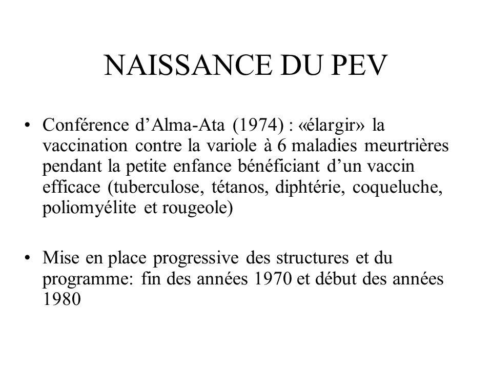NAISSANCE DU PEV Conférence dAlma-Ata (1974) : «élargir» la vaccination contre la variole à 6 maladies meurtrières pendant la petite enfance bénéficia