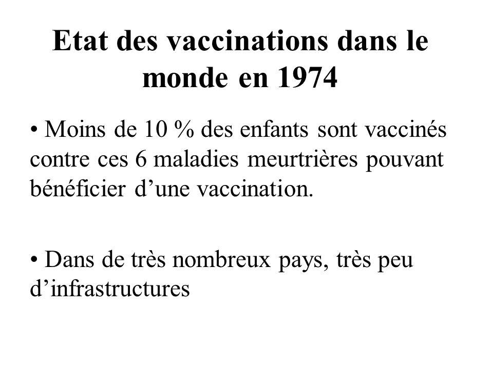 Etat des vaccinations dans le monde en 1974 Moins de 10 % des enfants sont vaccinés contre ces 6 maladies meurtrières pouvant bénéficier dune vaccination.