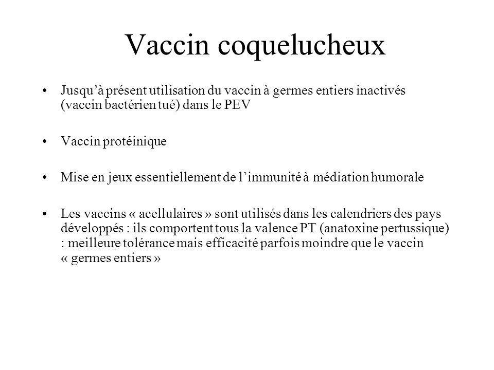 Vaccin coquelucheux Jusquà présent utilisation du vaccin à germes entiers inactivés (vaccin bactérien tué) dans le PEV Vaccin protéinique Mise en jeux essentiellement de limmunité à médiation humorale Les vaccins « acellulaires » sont utilisés dans les calendriers des pays développés : ils comportent tous la valence PT (anatoxine pertussique) : meilleure tolérance mais efficacité parfois moindre que le vaccin « germes entiers »