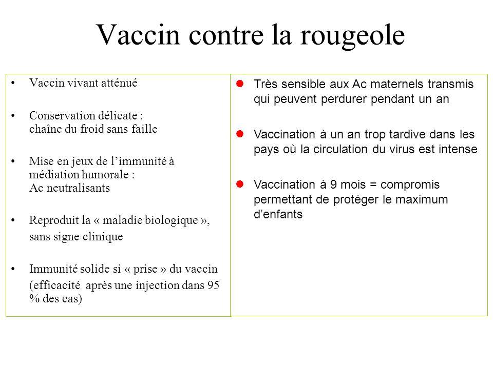 Vaccin contre la rougeole Vaccin vivant atténué Conservation délicate : chaîne du froid sans faille Mise en jeux de limmunité à médiation humorale : A