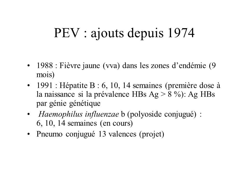 PEV : ajouts depuis 1974 1988 : Fièvre jaune (vva) dans les zones dendémie (9 mois) 1991 : Hépatite B : 6, 10, 14 semaines (première dose à la naissance si la prévalence HBs Ag > 8 %): Ag HBs par génie génétique Haemophilus influenzae b (polyoside conjugué) : 6, 10, 14 semaines (en cours) Pneumo conjugué 13 valences (projet)