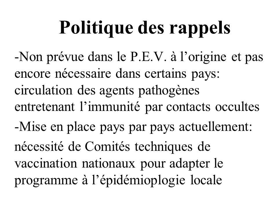 Politique des rappels -Non prévue dans le P.E.V. à lorigine et pas encore nécessaire dans certains pays: circulation des agents pathogènes entretenant