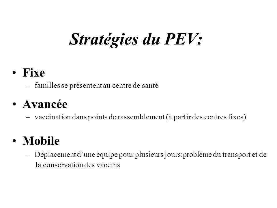 Stratégies du PEV: Fixe –familles se présentent au centre de santé Avancée –vaccination dans points de rassemblement (à partir des centres fixes) Mobi