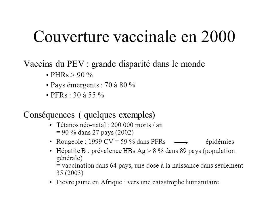 Couverture vaccinale en 2000 Vaccins du PEV : grande disparité dans le monde PHRs > 90 % Pays émergents : 70 à 80 % PFRs : 30 à 55 % Conséquences ( quelques exemples) Tétanos néo-natal : 200 000 morts / an = 90 % dans 27 pays (2002) Rougeole : 1999 CV = 59 % dans PFRs épidémies Hépatite B : prévalence HBs Ag > 8 % dans 89 pays (population générale) = vaccination dans 64 pays, une dose à la naissance dans seulement 35 (2003) Fièvre jaune en Afrique : vers une catastrophe humanitaire