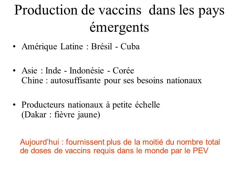 Aujourdhui : fournissent plus de la moitié du nombre total de doses de vaccins requis dans le monde par le PEV Production de vaccins dans les pays émergents Amérique Latine : Brésil - Cuba Asie : Inde - Indonésie - Corée Chine : autosuffisante pour ses besoins nationaux Producteurs nationaux à petite échelle (Dakar : fièvre jaune)